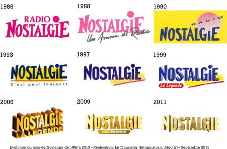 30 ans de Nostalgie : 30 jingles à souffler dans Actualité letransistor_evolution-logos-nostalgie
